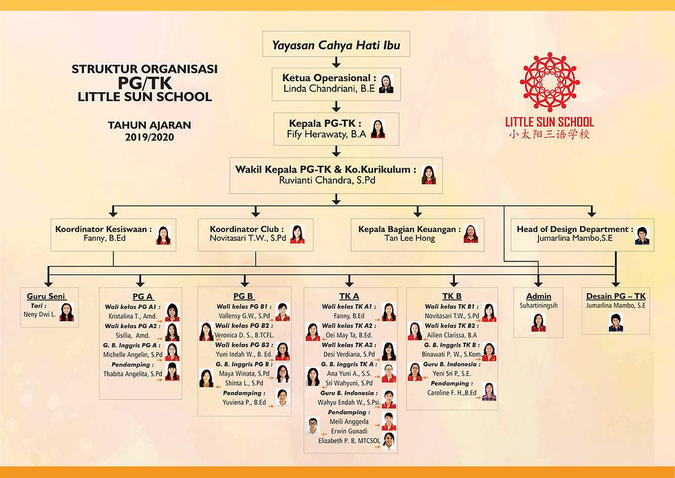 struktur organisasi 2019.jpg