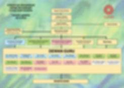 Struktur Organisasi SMA 2019-2020-01.jpg
