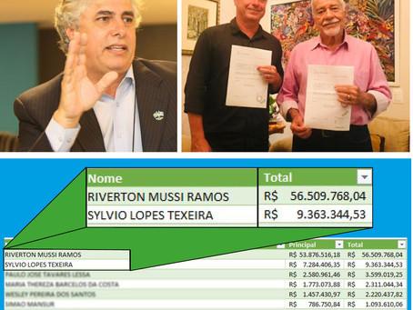 Família Mussi deve mais de R$ 65 milhões aos cofres públicos municipais