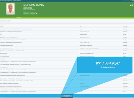Com um único emprego na vida [prefeitura] Silvinho acumulou um patrimônio de R$ 1,2 milhão