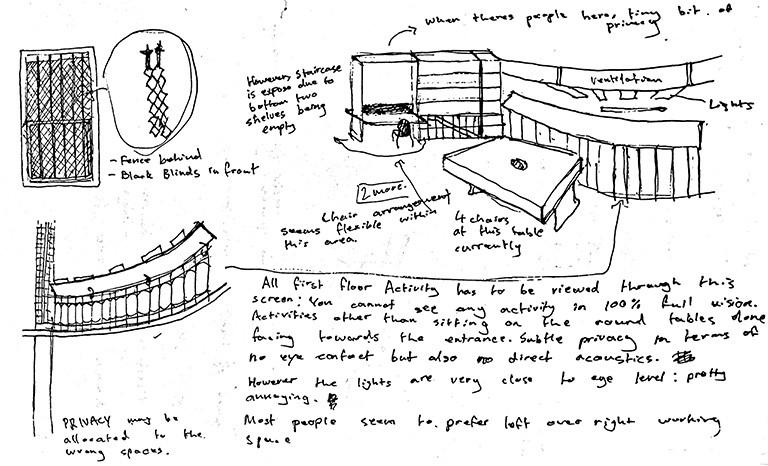 Site Survey Sketches
