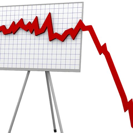 Graph Showing Loses