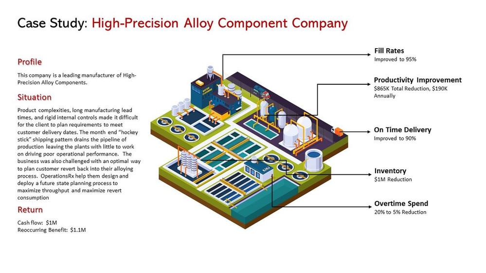 high precision alloy.jpeg