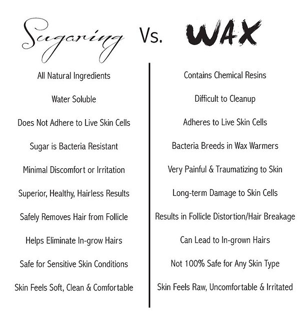 sugar vs wax.jpg