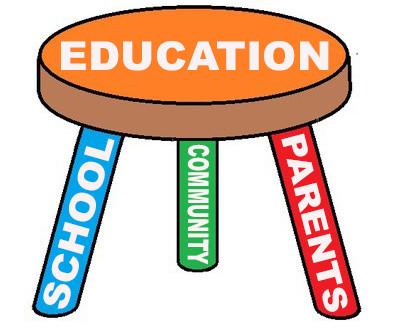 The Three-Legged Stool Concept of Education