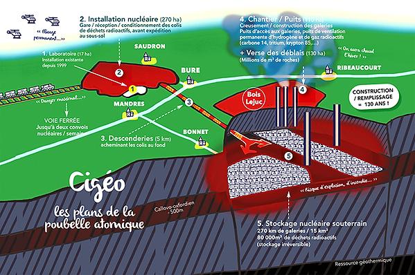 plan_cigeo.png