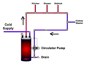recirculating-system-open.png