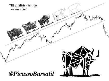 La historia de Picasso Bursátil, un artista del análisis técnico