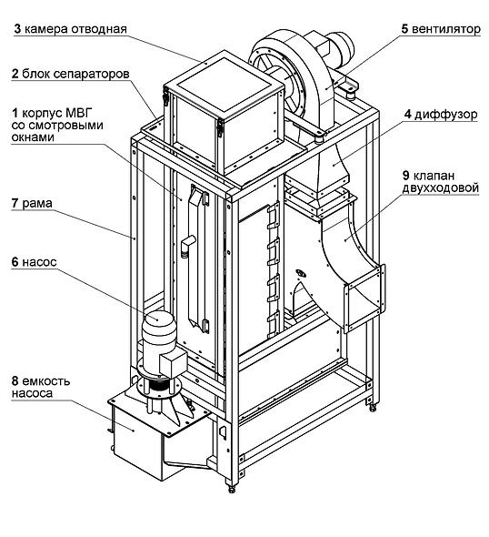 Мультивихревой гидрофильтр | МВГ 1/1/1 Тестовая установка | Общий вид