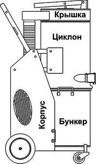 Общие указания 300С.jpg