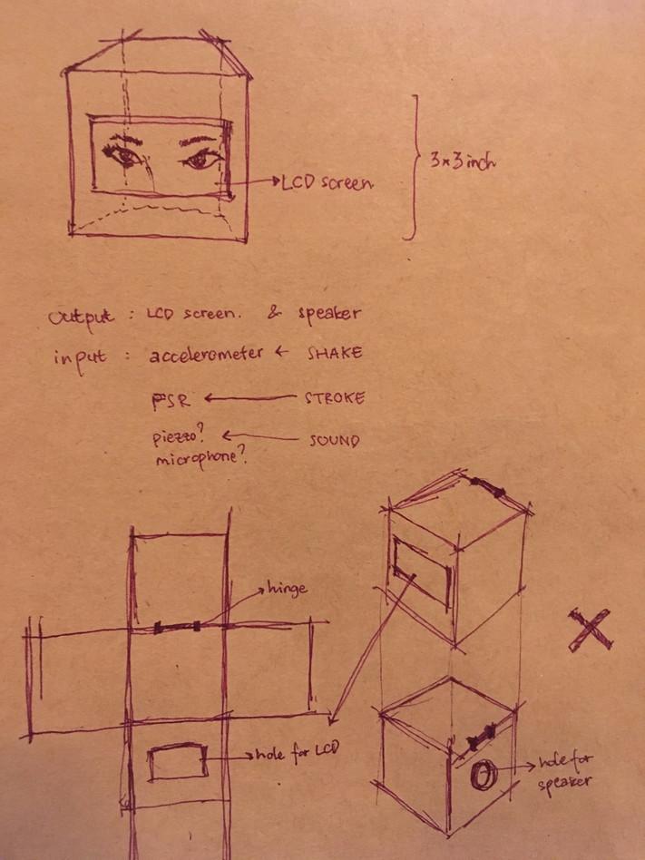 Intro To Fab   Week 2   ❤️ Machine Box