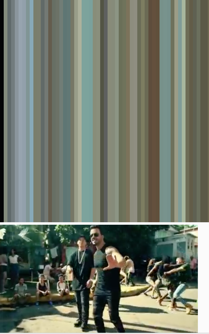 ICM | Week 8 | Music Videos' Color Palettes