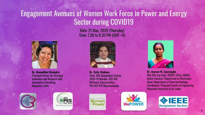 Engagement Avenues of Women Work Force in Power and Energy Sector during COVID-19