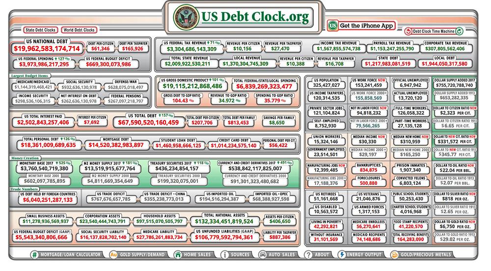 debt clock.org