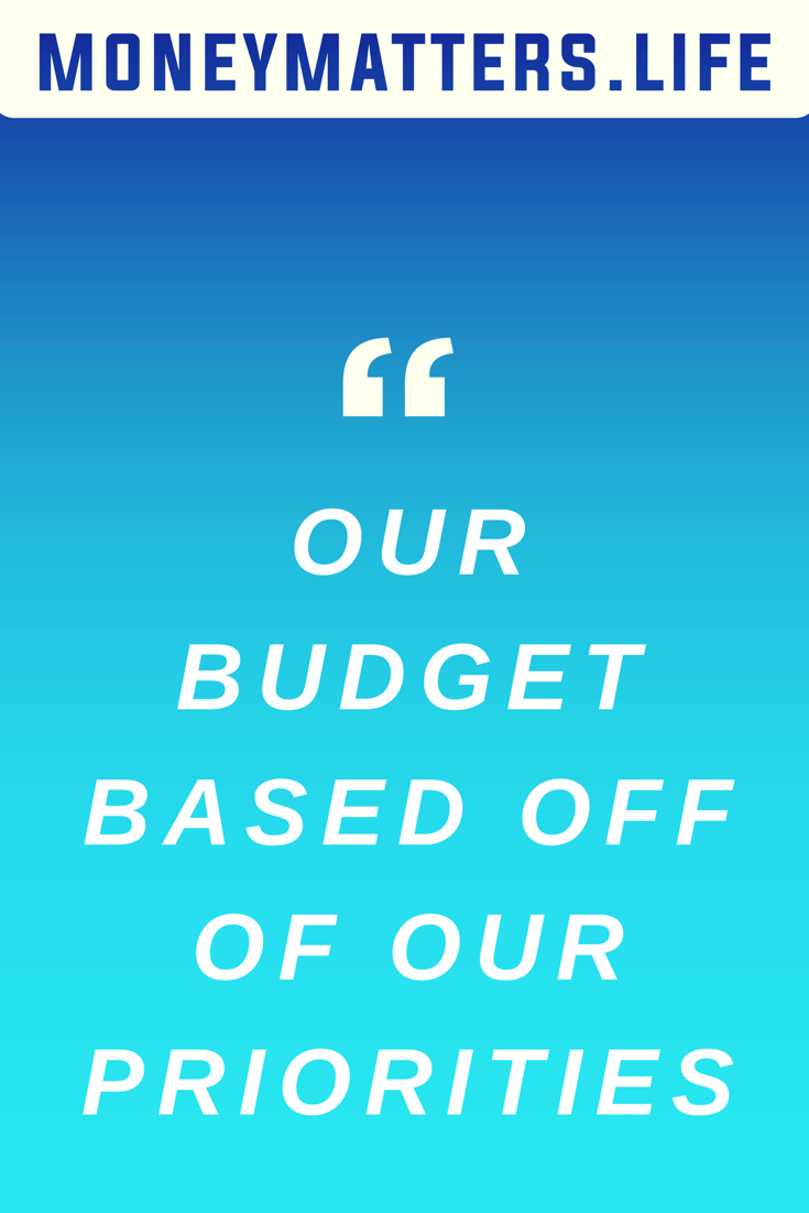 Your budget is based on your priorities