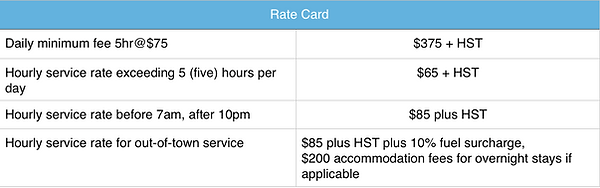 Rate Card COVID service