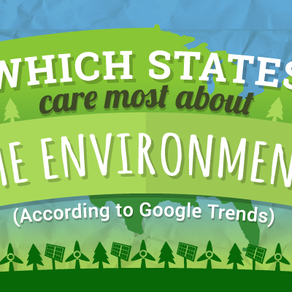 Which States Care About the Planet?