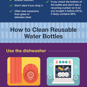 How to Pick the Right Reusable Water Bottle (and Keep it Clean)