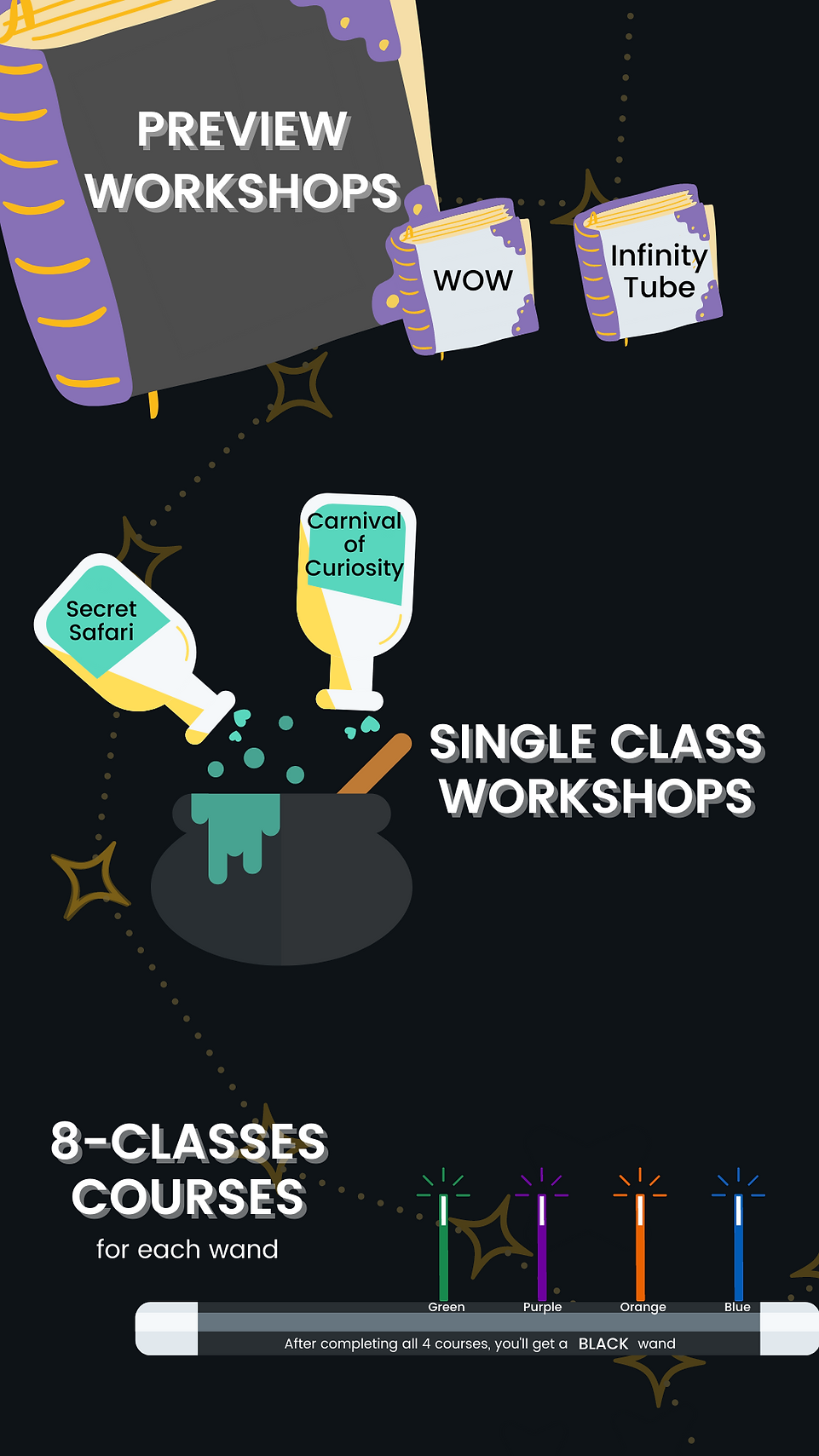 Magic Workshops & Courses - Acel Academy