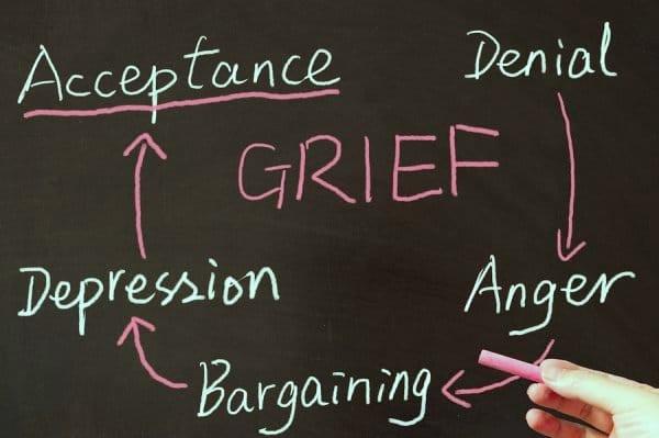 Necessary Grief