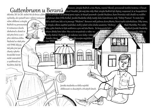 Guttenbrunn u Beranů