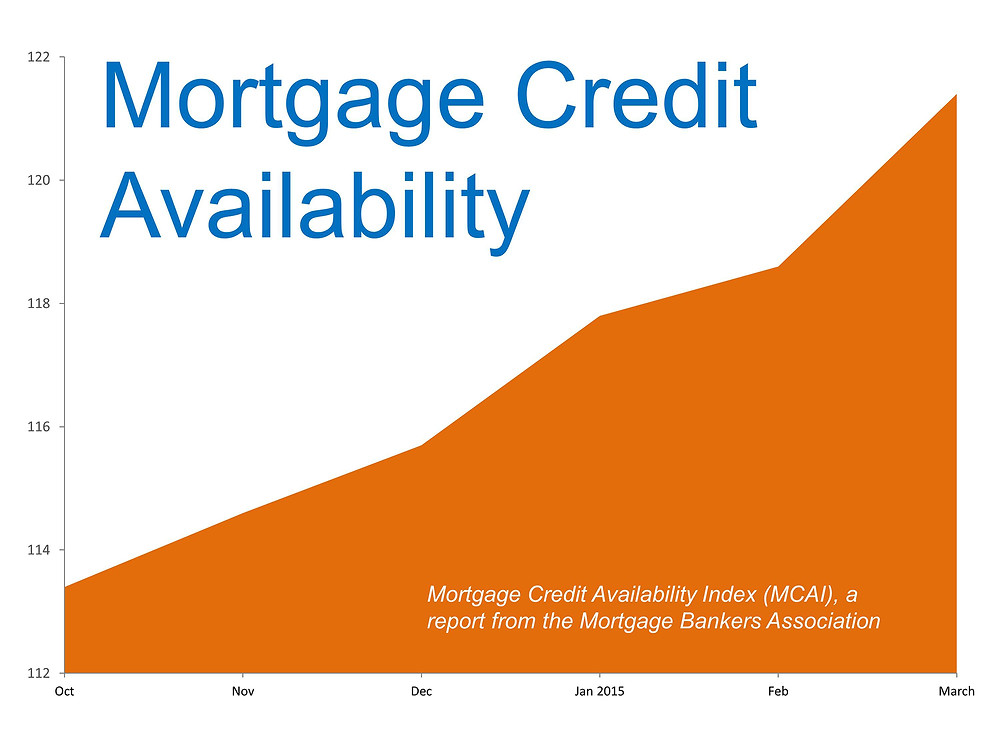 Mortgage Availability   Simplifying The Market