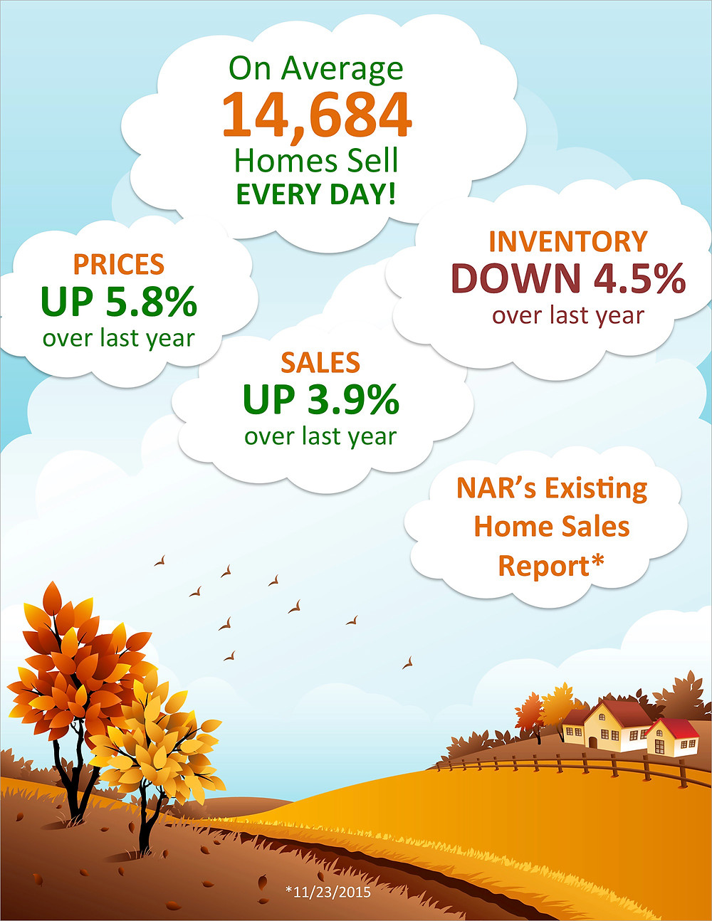 Existing Home Sales Up 3.9% [INFOGRAPHIC] | Simplifying The Market