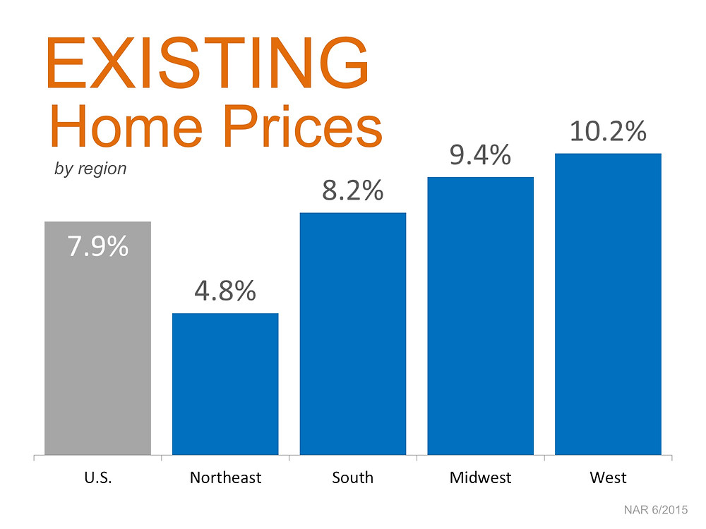 Existing Home Prices by Region | Simplifying The Market