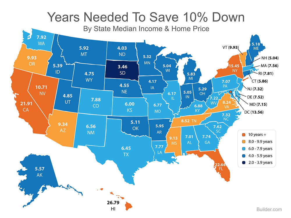 You Can Save for a Down Payment Faster Than You Think | Simplifying The Market