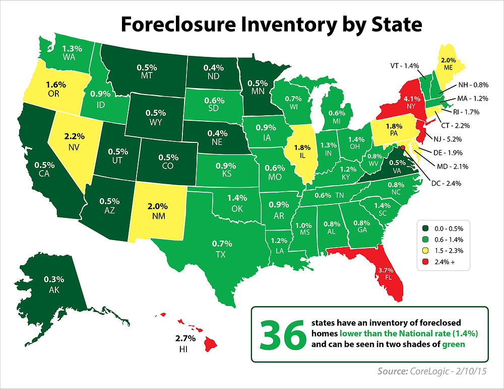 CoreLogic Foreclosure Inventory | Simplifying The Market