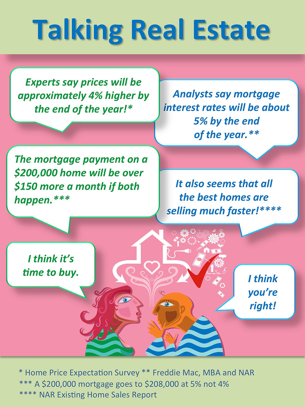 Talking Real Estate [INFOGRAPHIC] | Simplifying The Market