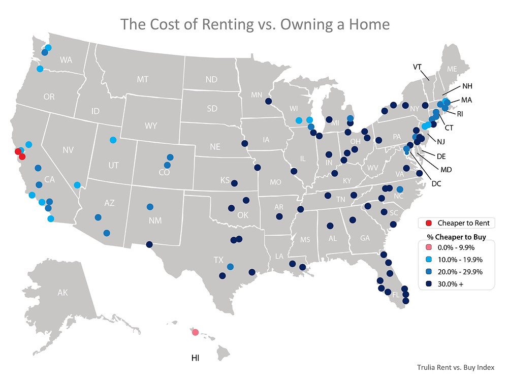 Buying Is Now 26.3% Cheaper Than Renting in the US   Simplifying The Market