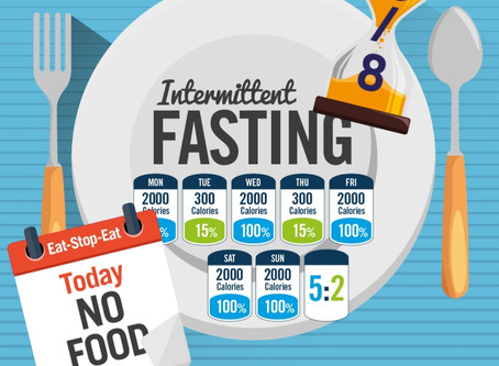 Fasting for Health NOT Weight Loss