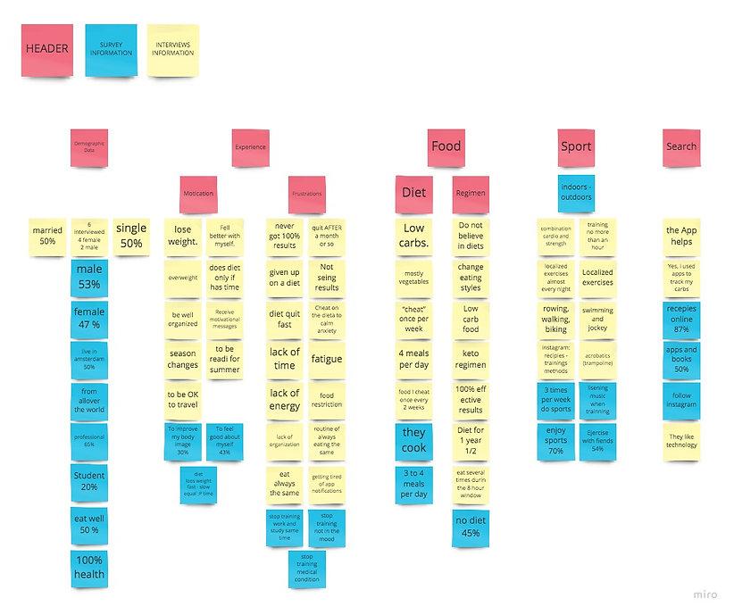 Bootcamp works - Affinity Diagram.jpg