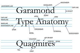 Garamond anatomy.jpg