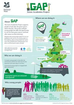 GAP Information sheet