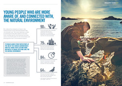 Spread from The Social Impact Report
