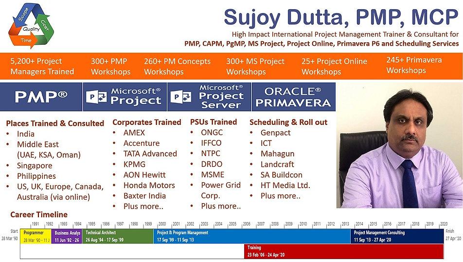 Know_your_Trainer_Sujoy_Dutta.jpg