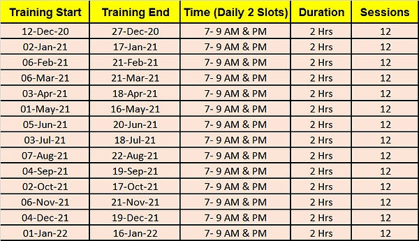 Sameer_Grover_PgMP_Training_Schedule.jpg