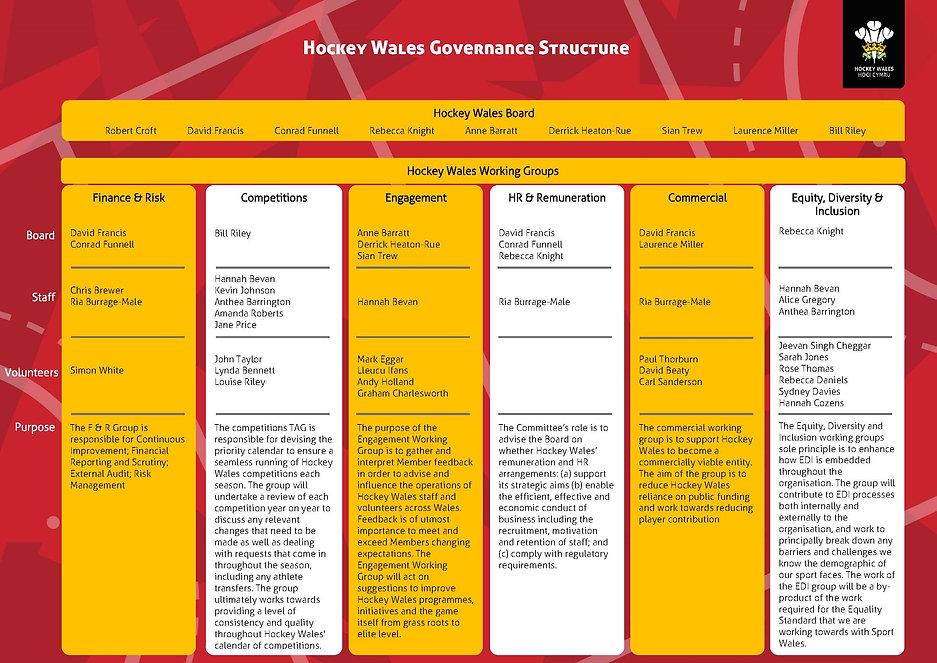 Governance Structure1.jpg