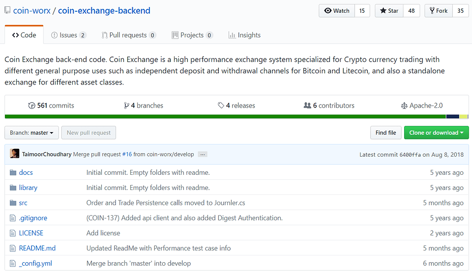 coin-exchange-1-1245x719 (1).png