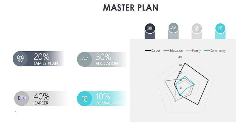 Master Plan.JPG