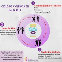 Acumulación_de_Tensión