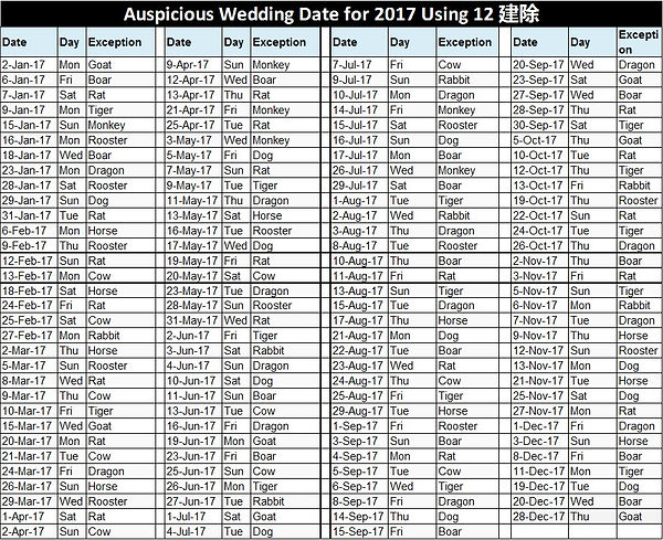 Auspicious Wedding Dates 2017