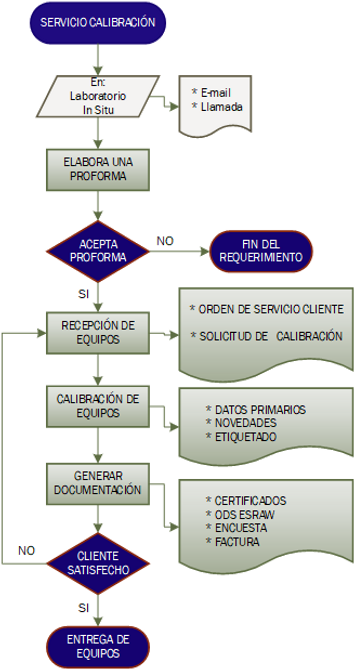 PROCESO CAL ESRAW1_edited.png