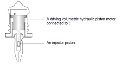 Dosatron Diagram
