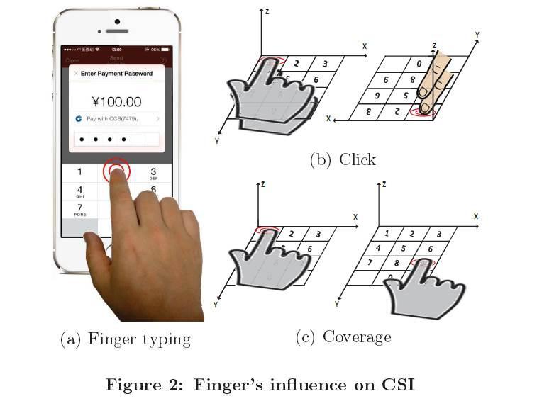 gráfico robo contraseñas wifi