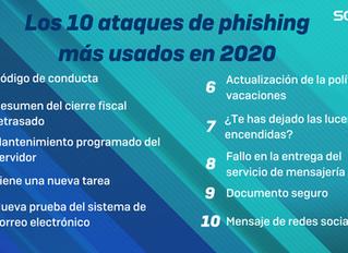 """Los 10 ciberataques de phishing en los que más suelen """"picar"""" los empleados"""