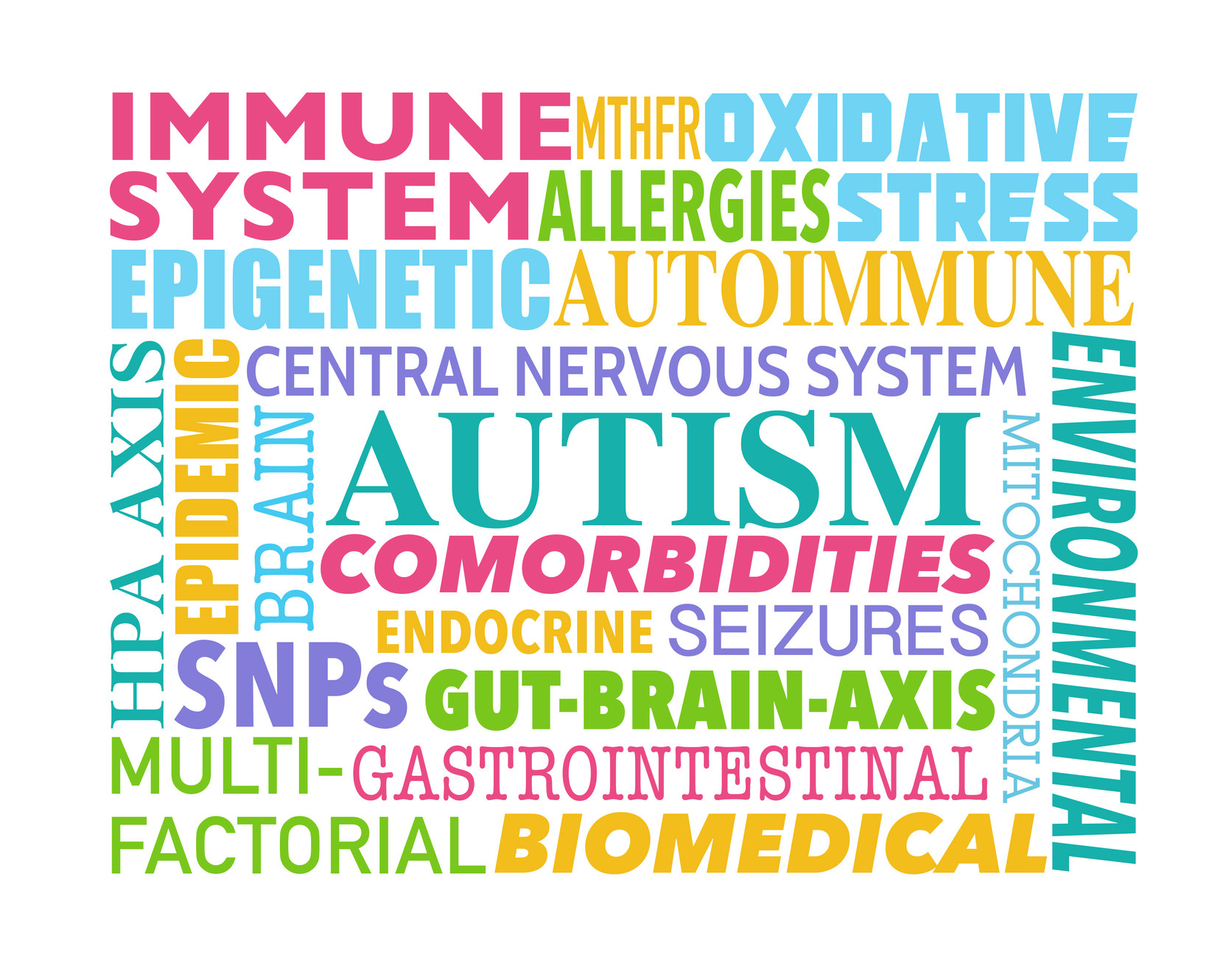 Autism and GI | autism- biological findings in autism