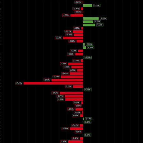 5/6/20 MARKET CLOSE Update - Consolidated Analysis